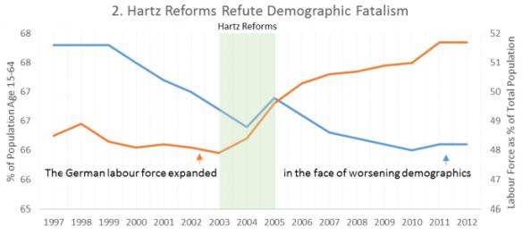 demofatalism