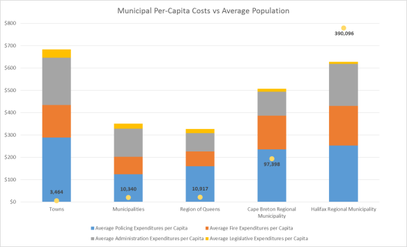 amalgamation costs The proposed granite belt regional council would be required to pay all costs of  de-amalgamation some argue de-amalgamation will be too.